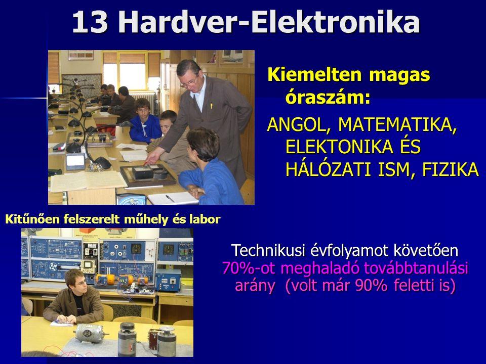 13 Hardver-Elektronika Kiemelten magas óraszám: