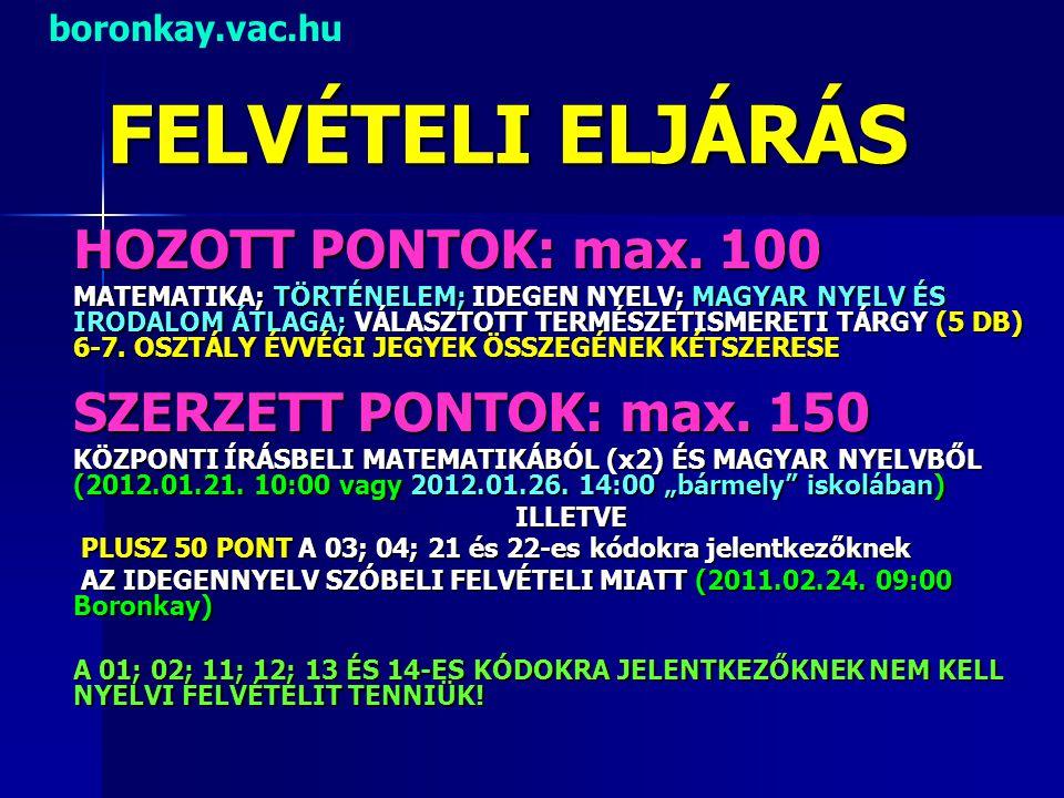 FELVÉTELI ELJÁRÁS HOZOTT PONTOK: max. 100 SZERZETT PONTOK: max. 150
