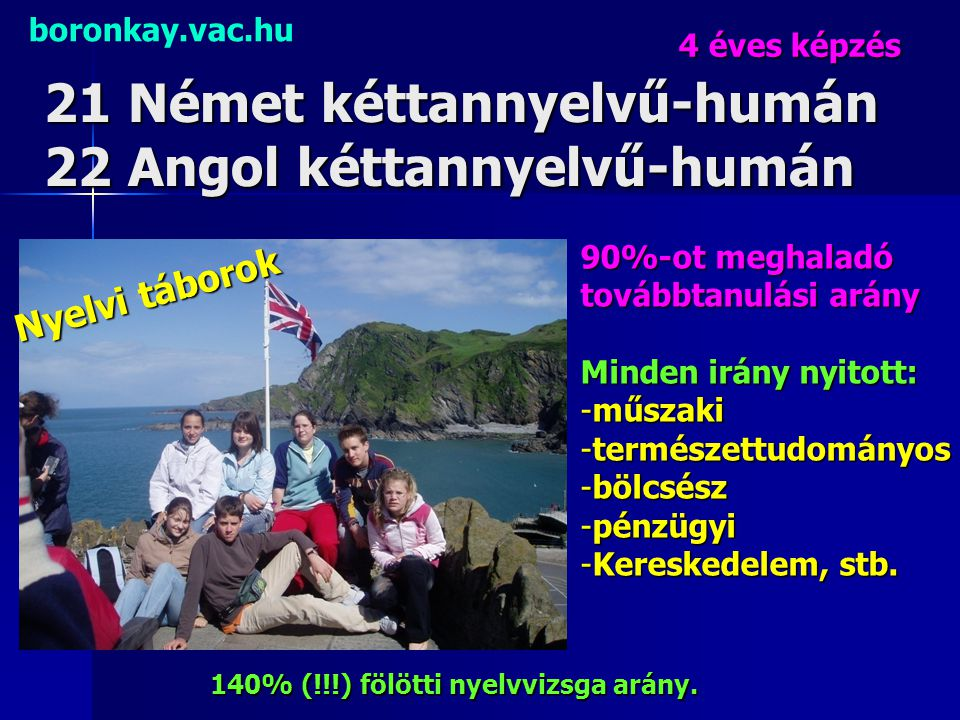 21 Német kéttannyelvű-humán 22 Angol kéttannyelvű-humán