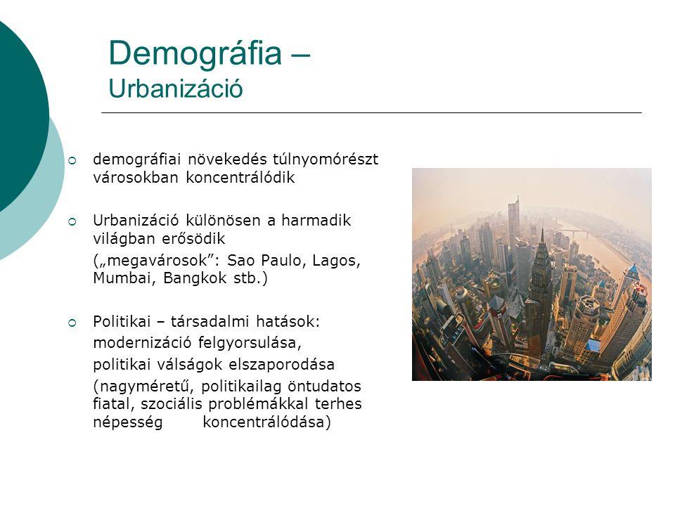 Demográfia – Urbanizáció