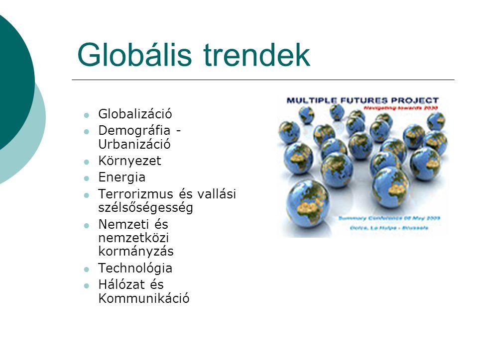 Globális trendek Globalizáció Demográfia - Urbanizáció Környezet
