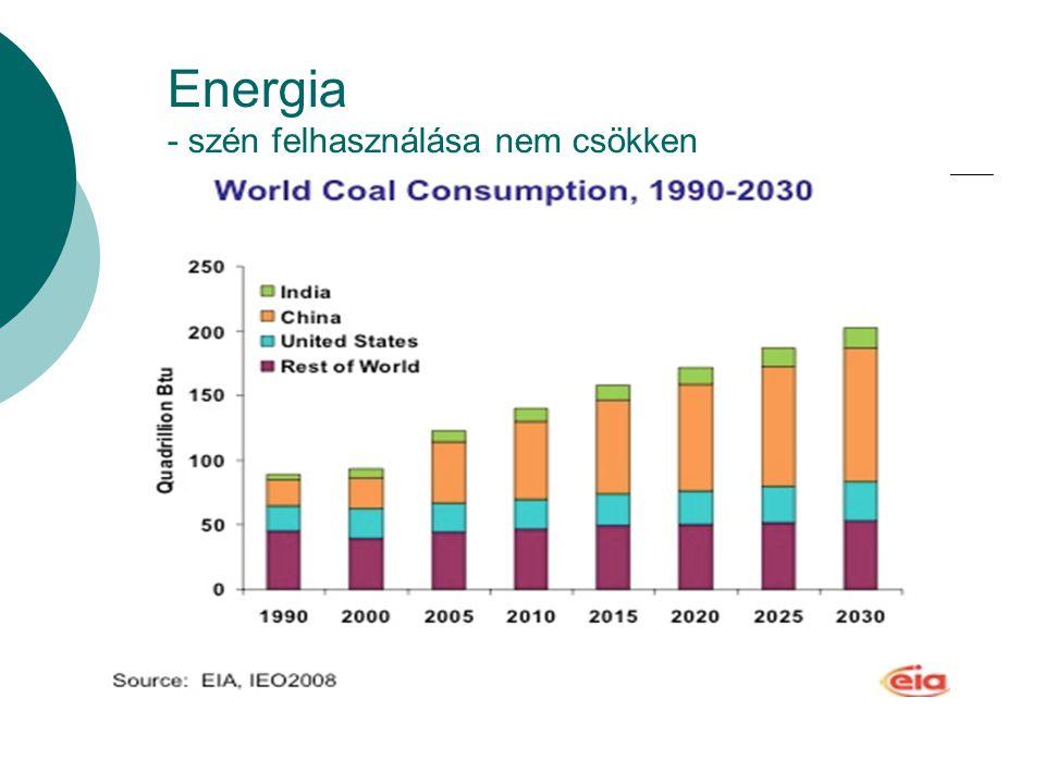 Energia - szén felhasználása nem csökken