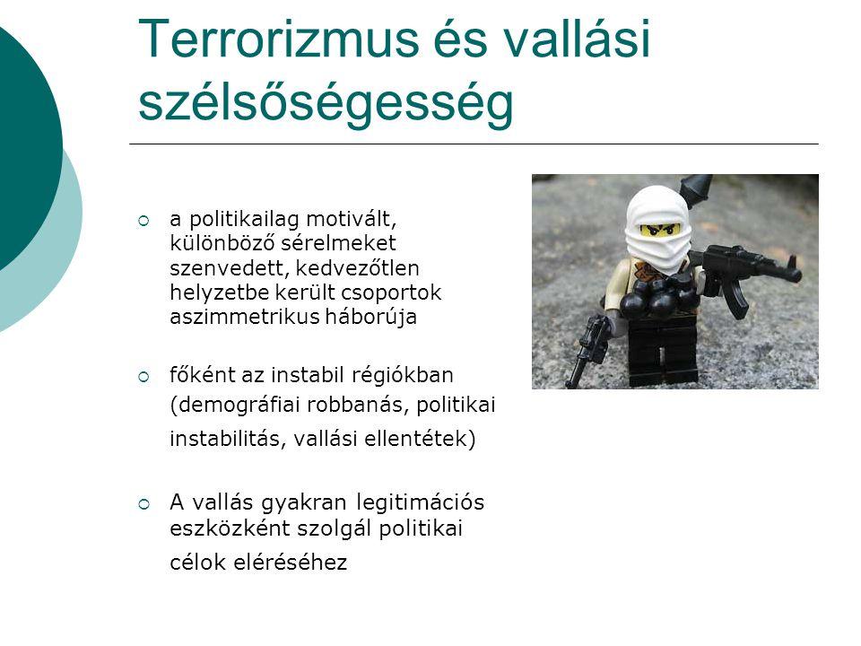 Terrorizmus és vallási szélsőségesség