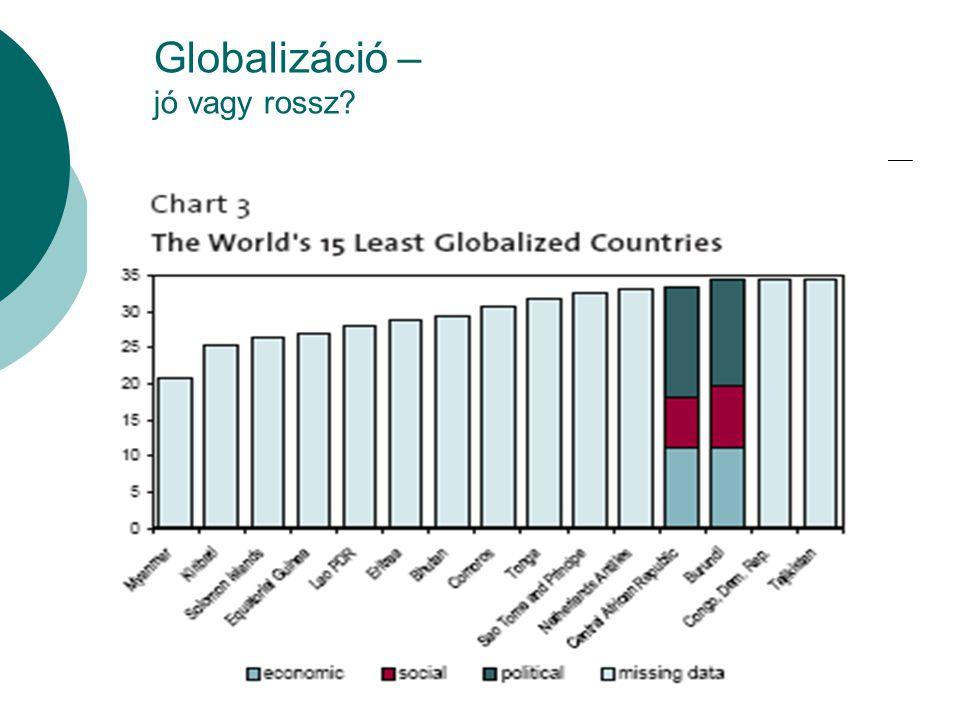 Globalizáció – jó vagy rossz