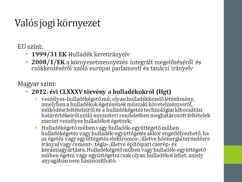 Valós jogi környezet EU szint: Magyar szint: