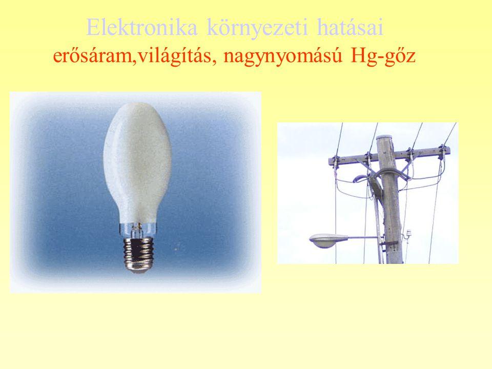 Elektronika környezeti hatásai erősáram,világítás, nagynyomású Hg-gőz