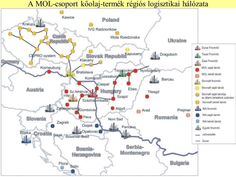 A MOL-csoport kőolaj-termék régiós logisztikai hálózata