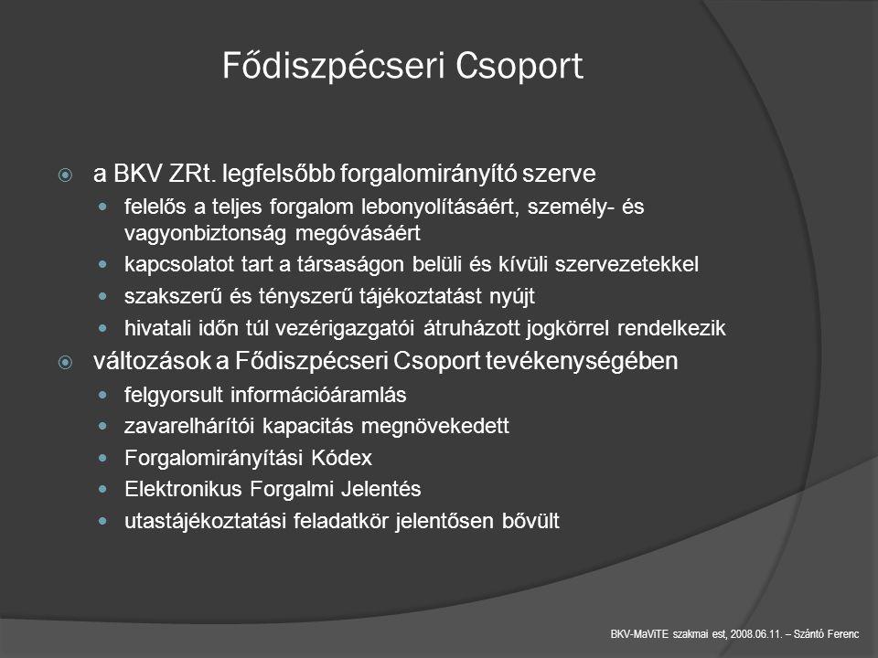 Fődiszpécseri Csoport