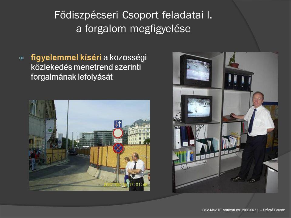Fődiszpécseri Csoport feladatai I. a forgalom megfigyelése