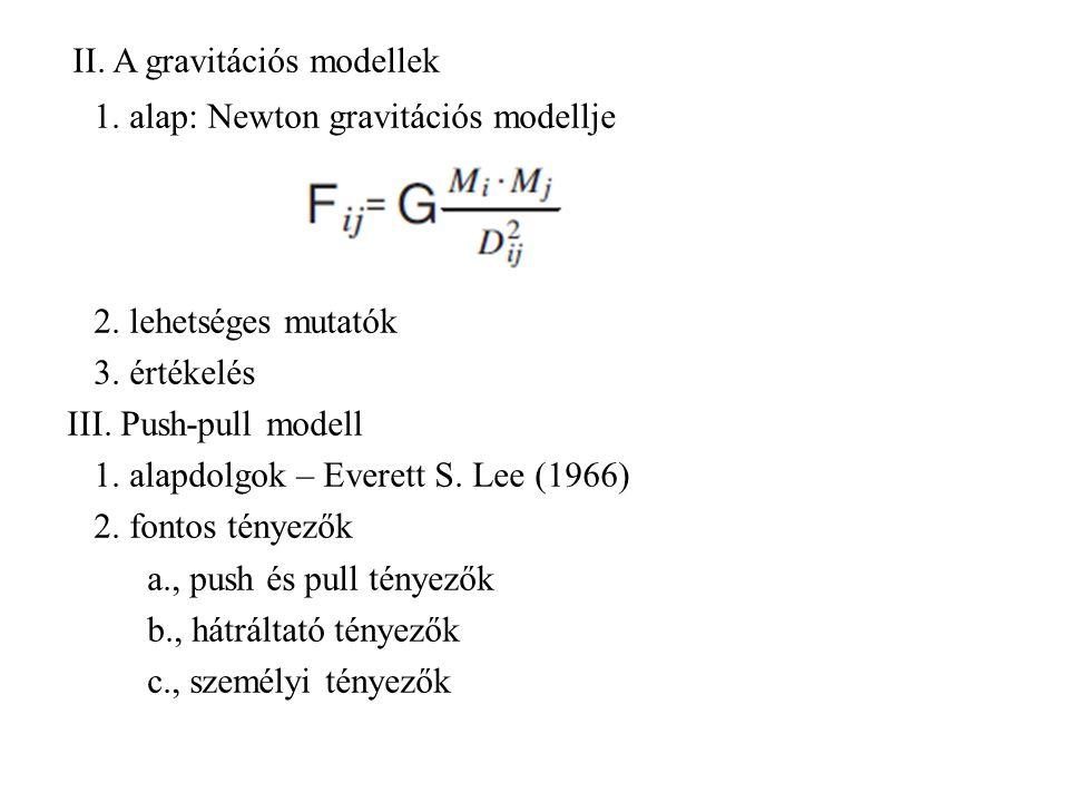 II. A gravitációs modellek