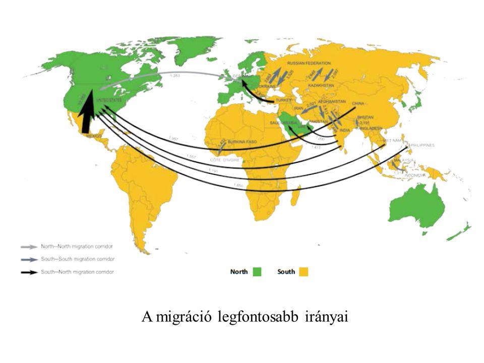 A migráció legfontosabb irányai