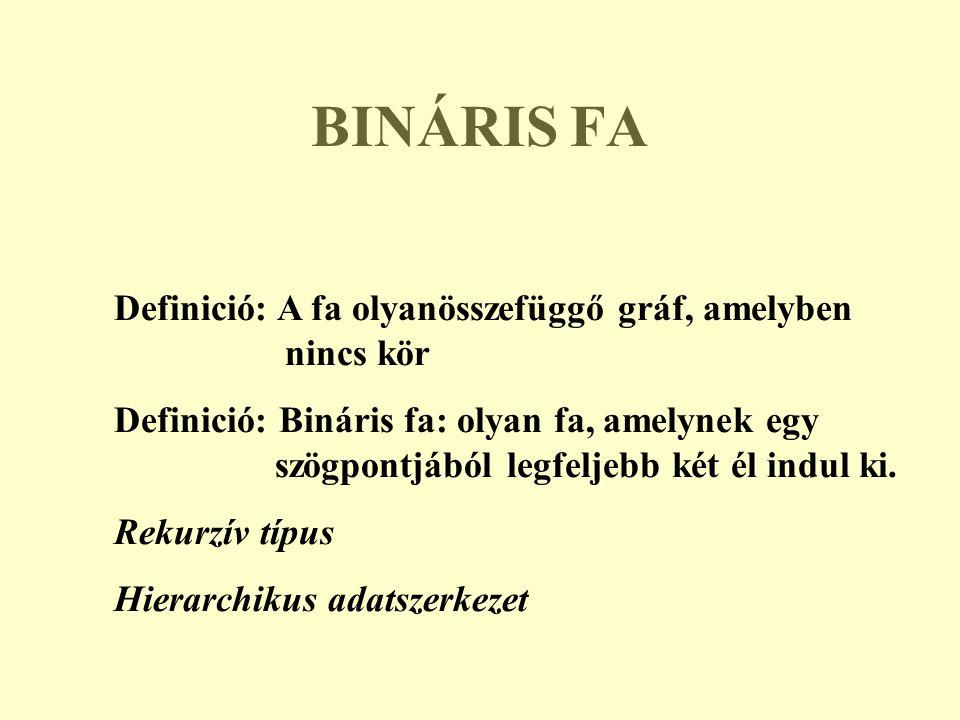 BINÁRIS FA Definició: A fa olyanösszefüggő gráf, amelyben nincs kör