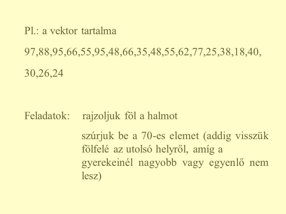 Pl.: a vektor tartalma 97,88,95,66,55,95,48,66,35,48,55,62,77,25,38,18,40,30,26,24 Feladatok: rajzoljuk föl a halmot.