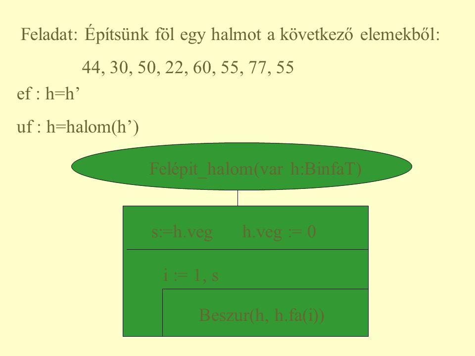 Felépit_halom(var h:BinfaT)