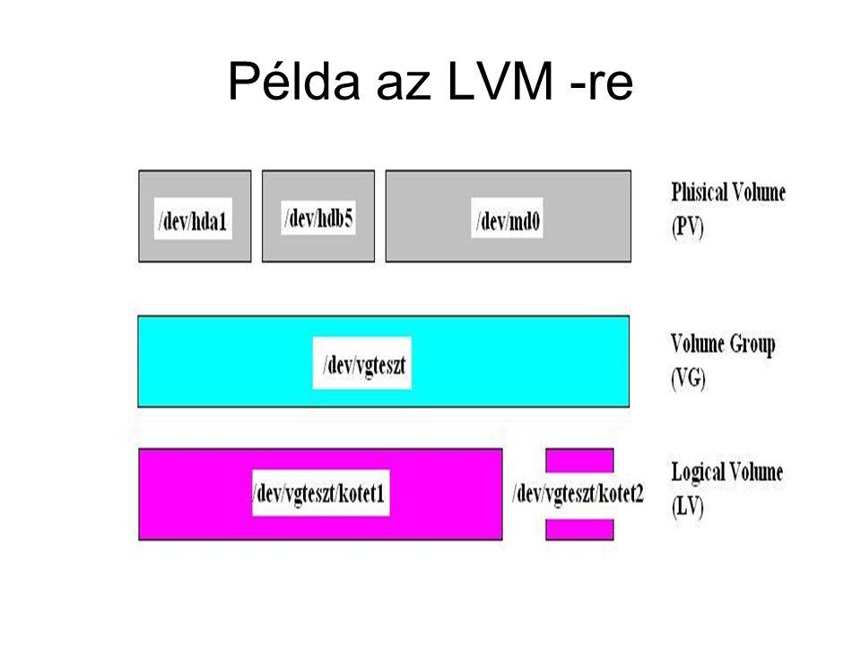 Példa az LVM -re