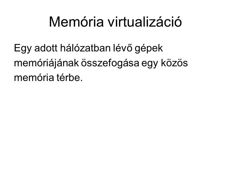 Memória virtualizáció