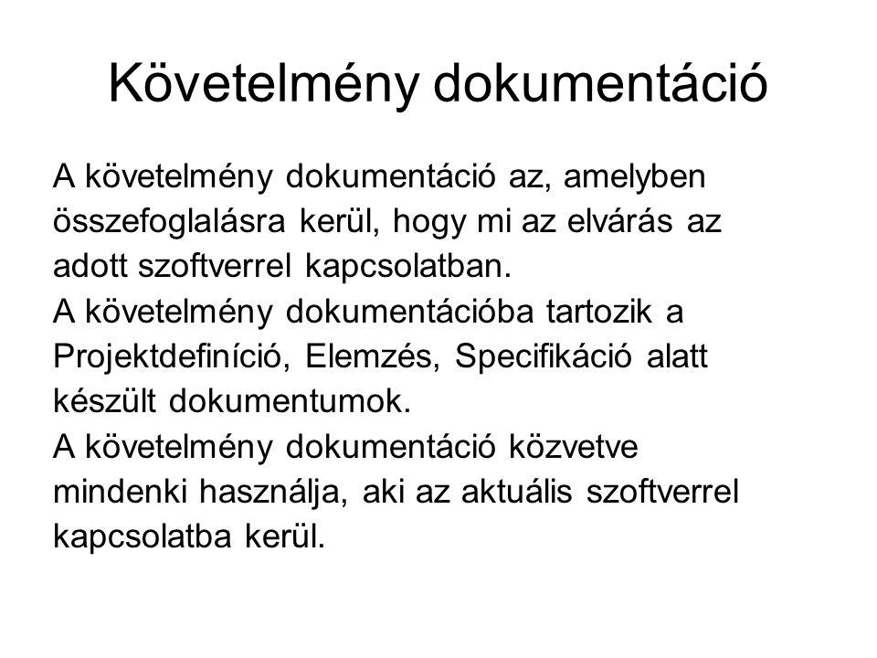 Követelmény dokumentáció