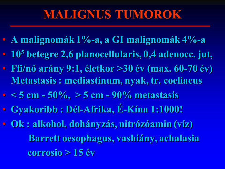 MALIGNUS TUMOROK A malignomák 1%-a, a GI malignomák 4%-a