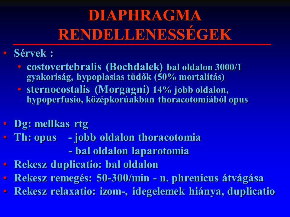 DIAPHRAGMA RENDELLENESSÉGEK