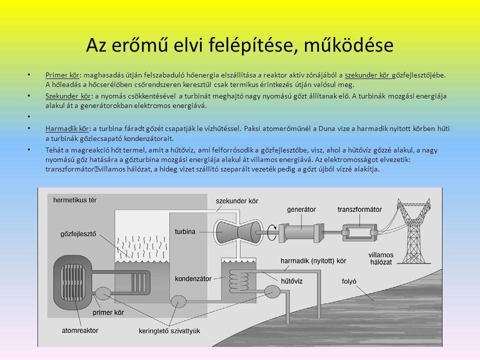 Az erőmű elvi felépítése, működése