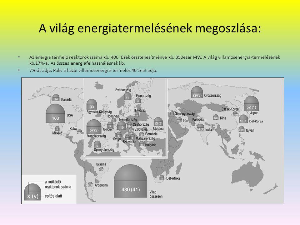 A világ energiatermelésének megoszlása: