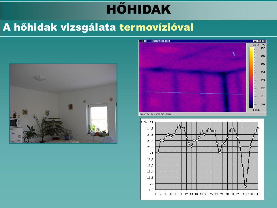 HŐHIDAK A hőhidak vizsgálata termovízióval