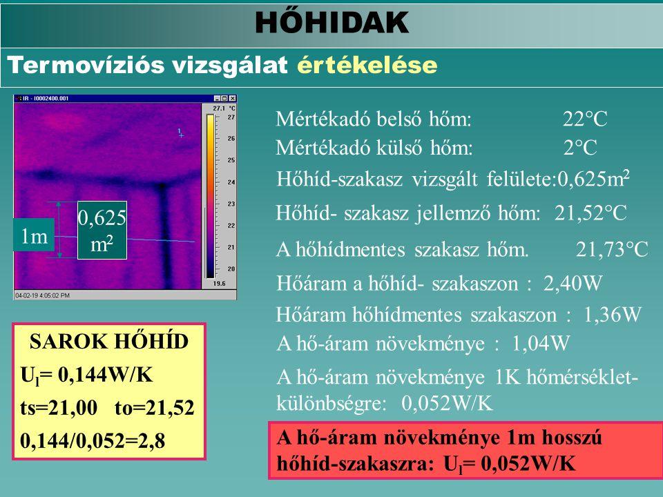 HŐHIDAK Termovíziós vizsgálat értékelése Mértékadó belső hőm: 22°C