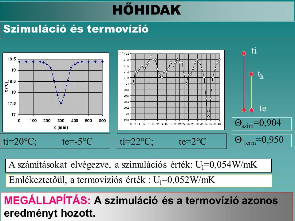 HŐHIDAK Szimuláció és termovízió