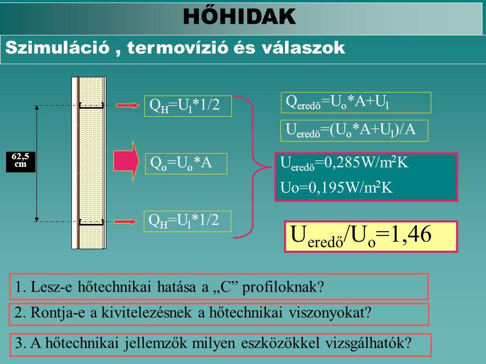 Ueredő/Uo=1,46 HŐHIDAK Szimuláció , termovízió és válaszok