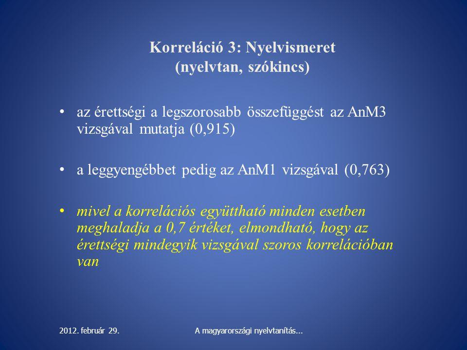 Korreláció 3: Nyelvismeret (nyelvtan, szókincs)