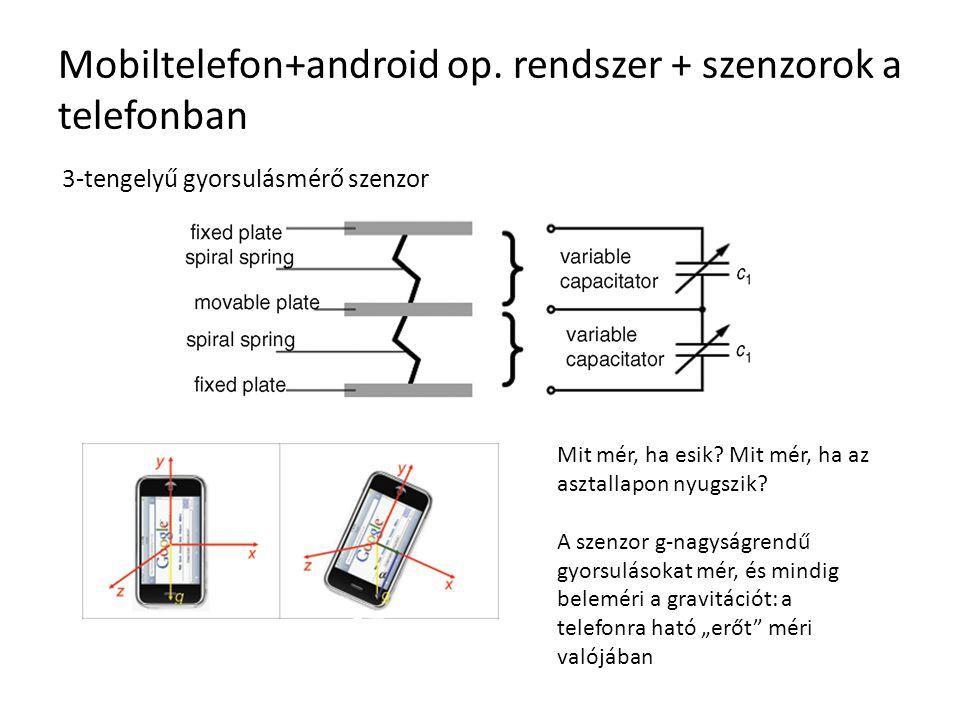 Mobiltelefon+android op. rendszer + szenzorok a telefonban