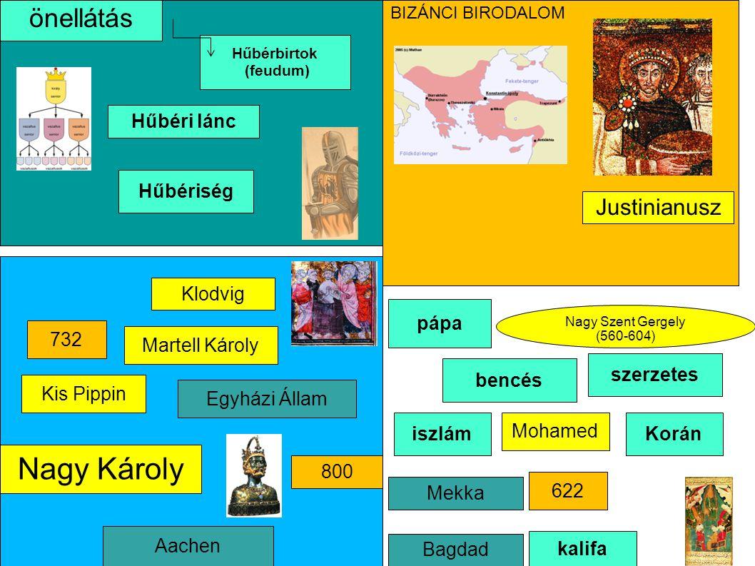 Nagy Károly önellátás Justinianusz Hűbéri lánc Hűbériség Klodvig pápa