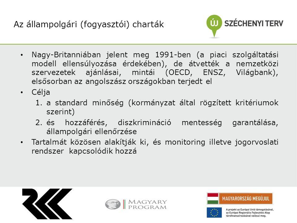 Az állampolgári (fogyasztói) charták
