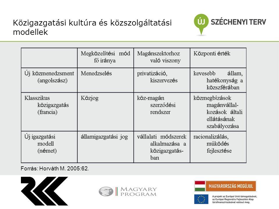 Közigazgatási kultúra és közszolgáltatási modellek