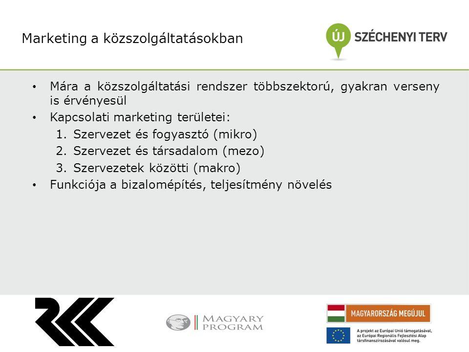 Marketing a közszolgáltatásokban