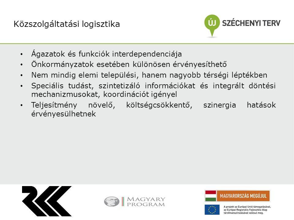 Közszolgáltatási logisztika