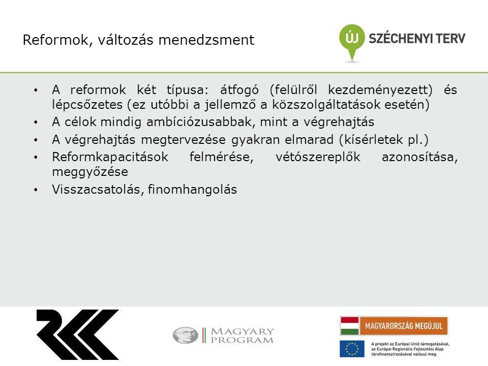 Reformok, változás menedzsment