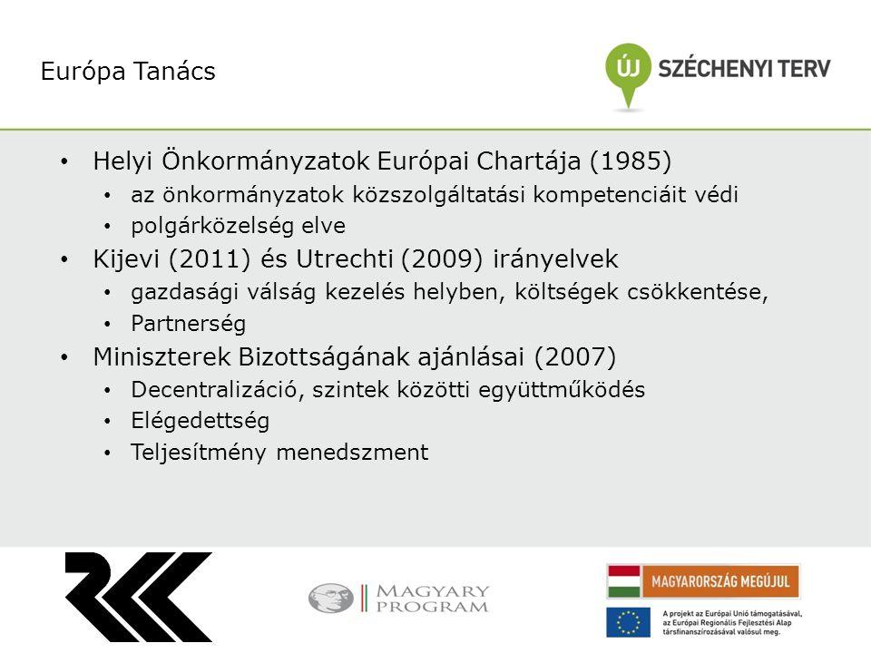 Helyi Önkormányzatok Európai Chartája (1985)