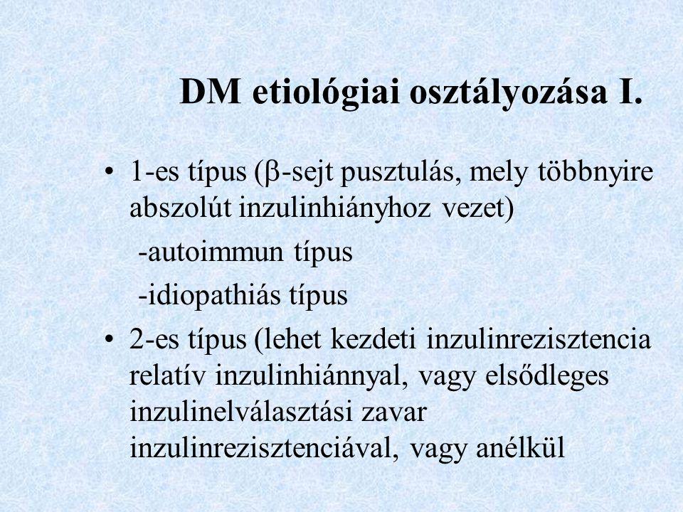 DM etiológiai osztályozása I.