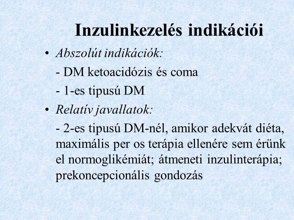 Inzulinkezelés indikációi