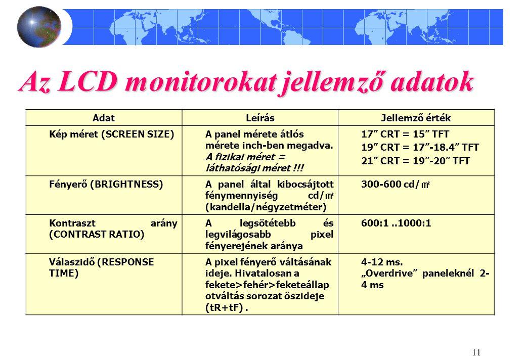 Az LCD monitorokat jellemző adatok
