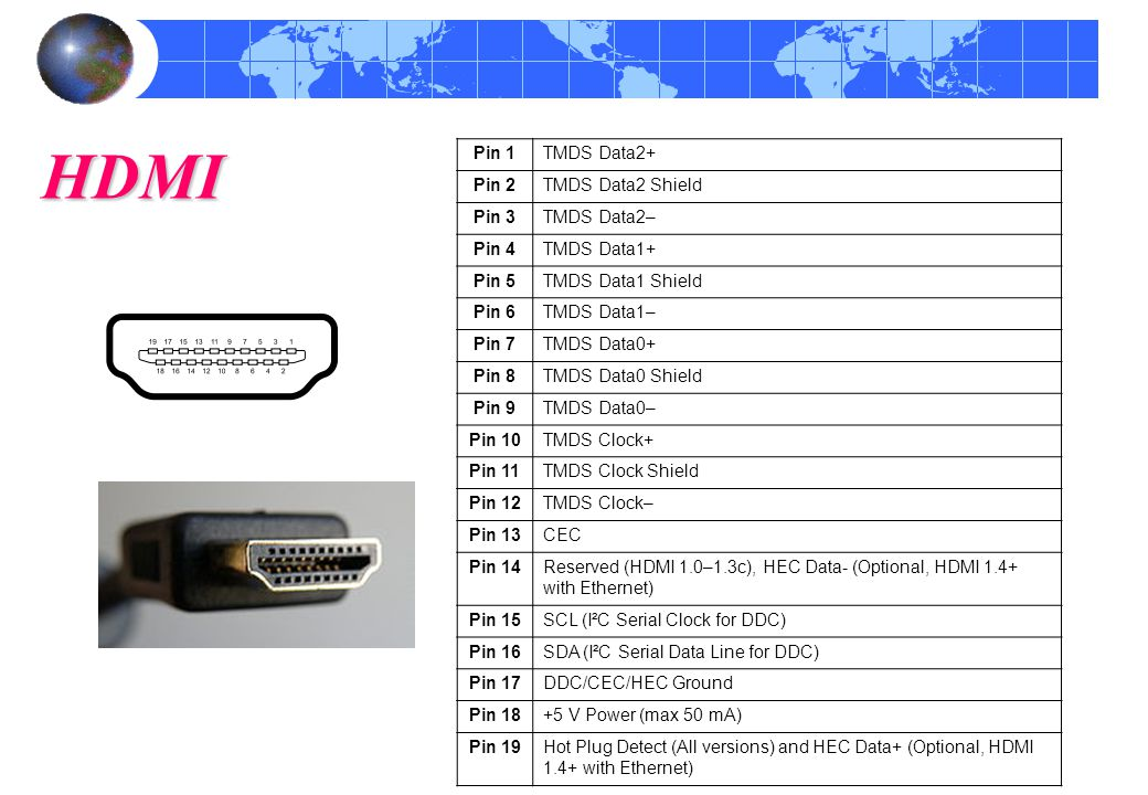 HDMI Pin 1 TMDS Data2+ Pin 2 TMDS Data2 Shield Pin 3 TMDS Data2– Pin 4
