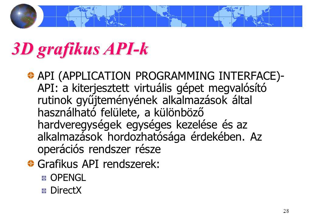 3D grafikus API-k