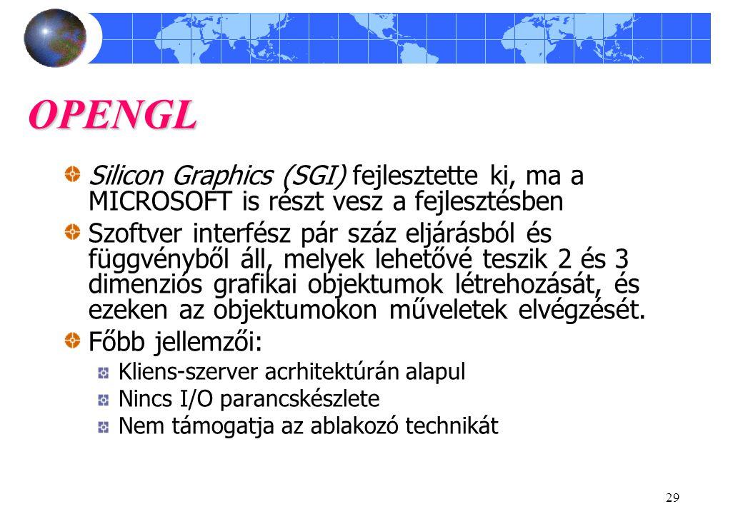 OPENGL Silicon Graphics (SGI) fejlesztette ki, ma a MICROSOFT is részt vesz a fejlesztésben.