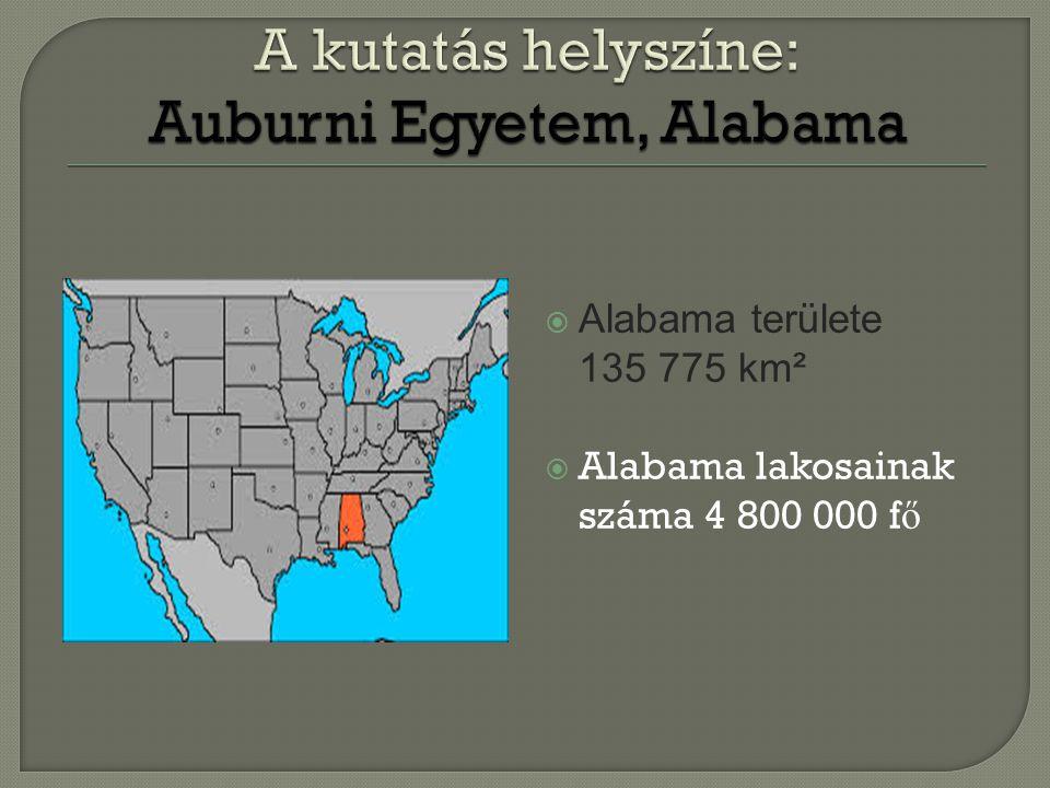 A kutatás helyszíne: Auburni Egyetem, Alabama