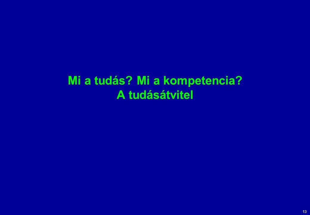 Mi a tudás Mi a kompetencia A tudásátvitel
