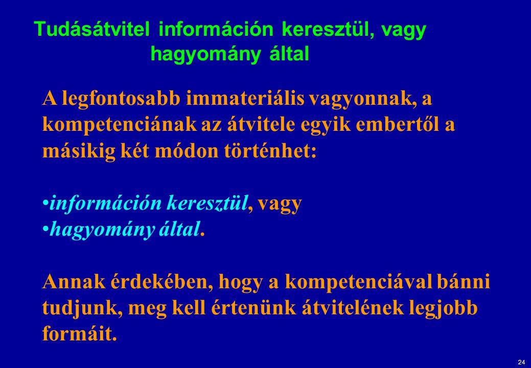 Tudásátvitel információn keresztül, vagy hagyomány által