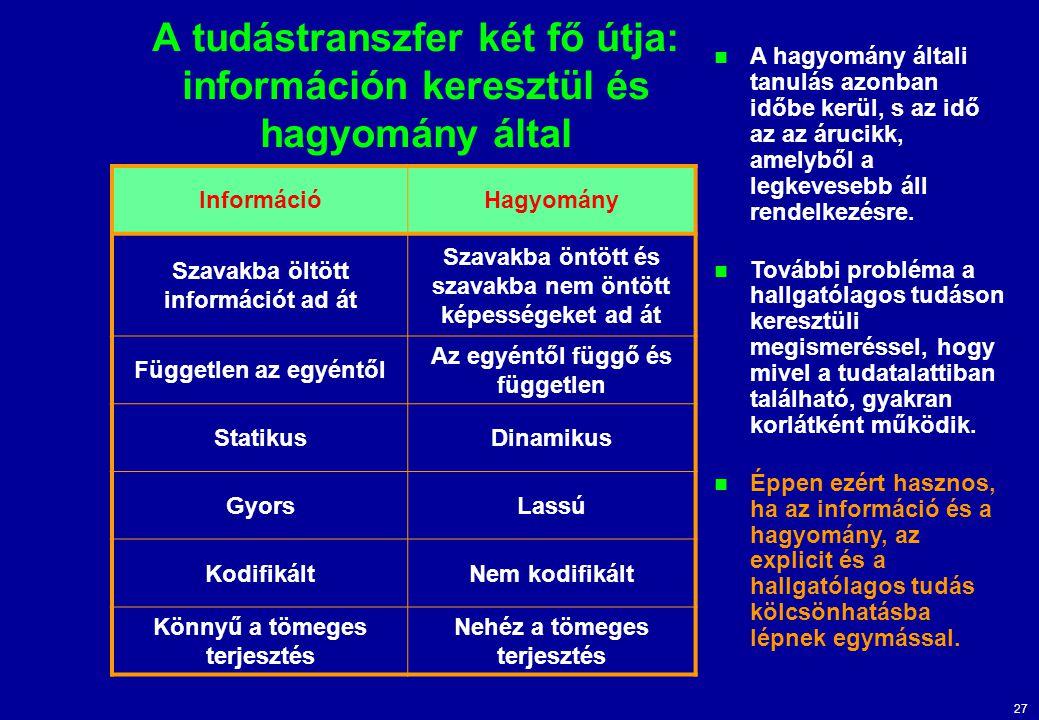 A tudástranszfer két fő útja: információn keresztül és hagyomány által