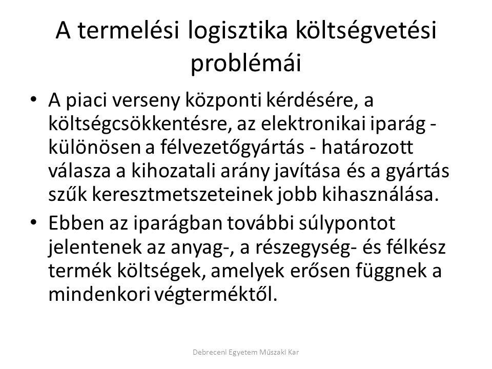 A termelési logisztika költségvetési problémái