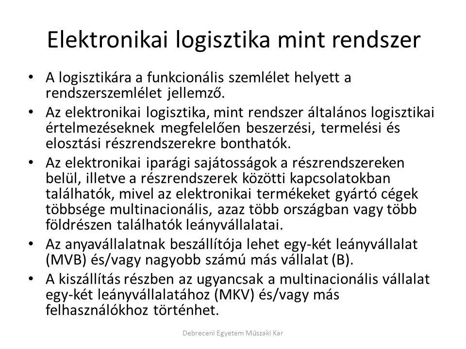 Elektronikai logisztika mint rendszer